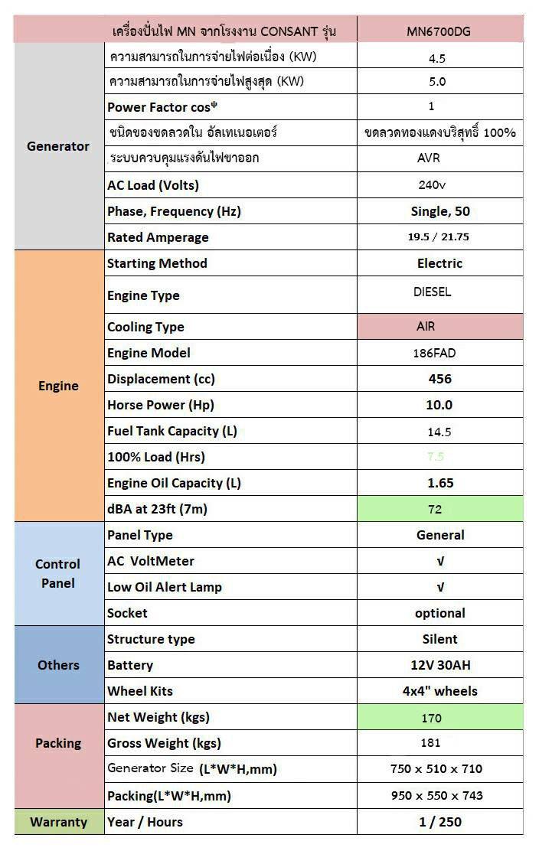 5kw Diesel Generator Spec Sheet