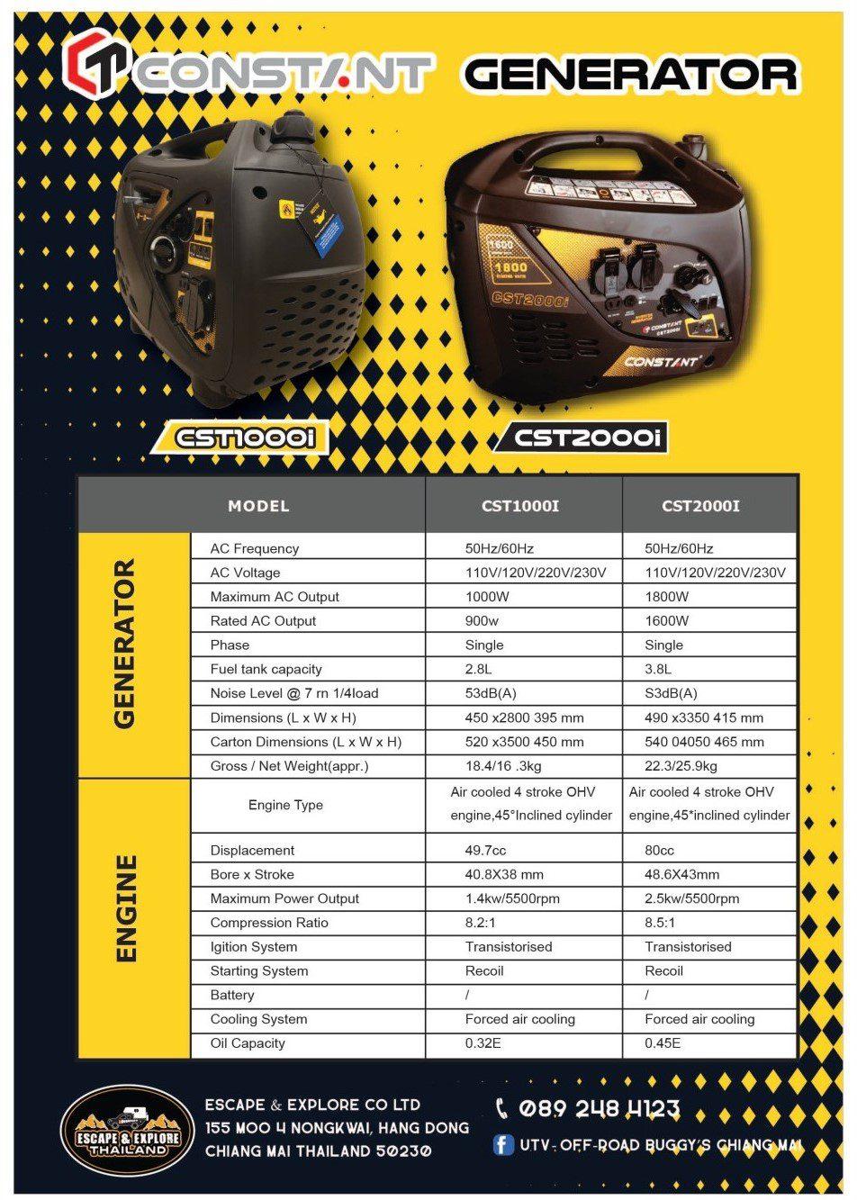 Constant Quiet Generator Spec Sheet
